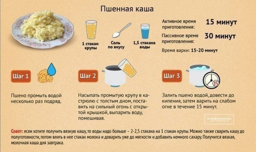 Как правильно сварить манную кашу на молоке фото